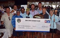 Yellowfin Tuna_Winners_PELAGIC_Cabo Summer Slam 2015