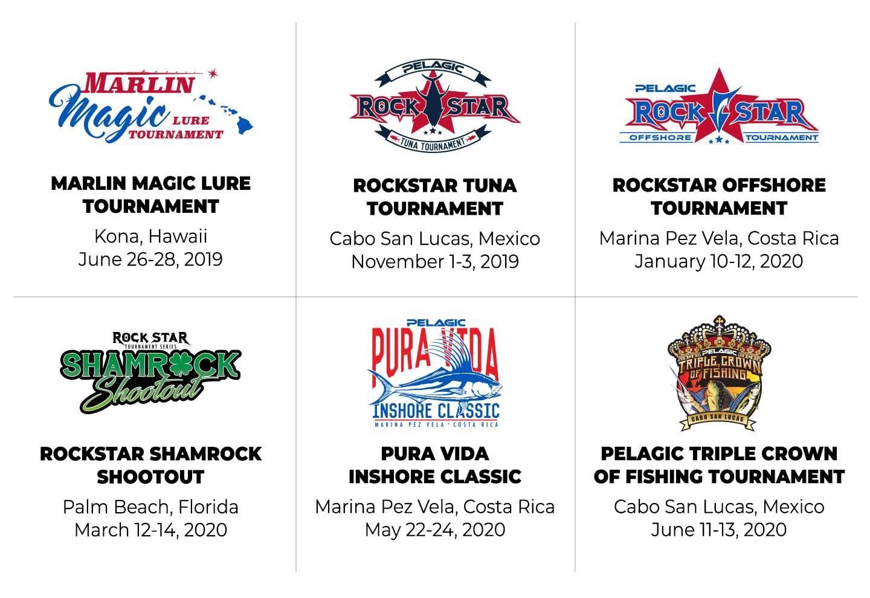 2019 Pelagic Triple Crown Cabo Tournaments